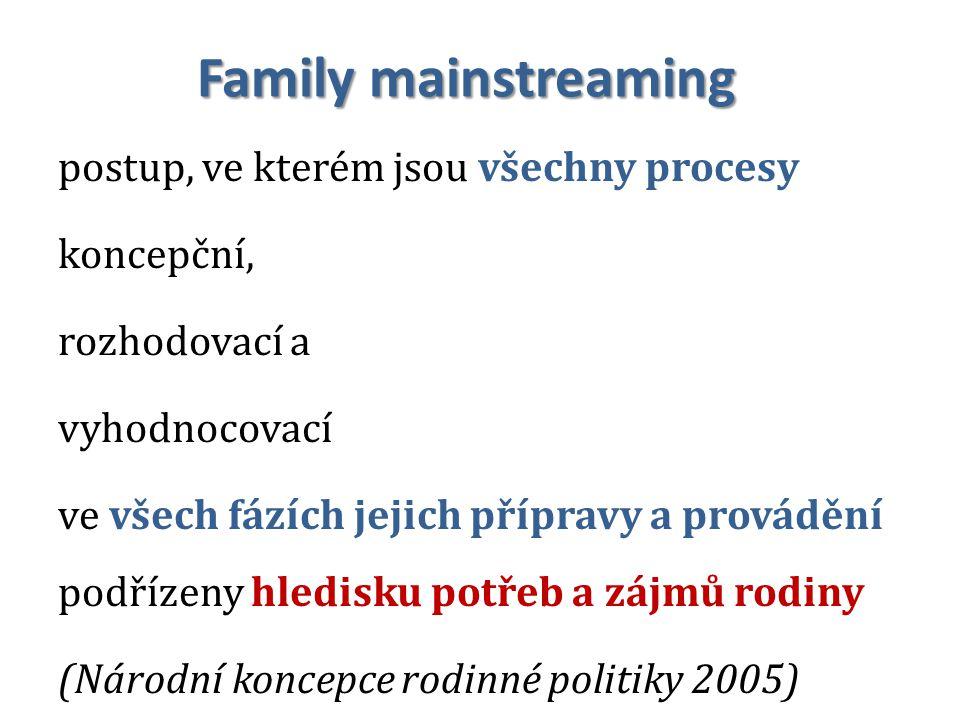 Family mainstreaming postup, ve kterém jsou všechny procesy koncepční, rozhodovací a vyhodnocovací ve všech fázích jejich přípravy a provádění podřízeny hledisku potřeb a zájmů rodiny (Národní koncepce rodinné politiky 2005)