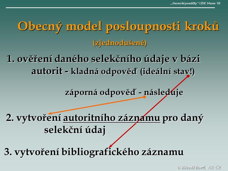 """© Zdeněk Bartl, NK ČR """"Jinonické pondělky UISK březen ´08"""