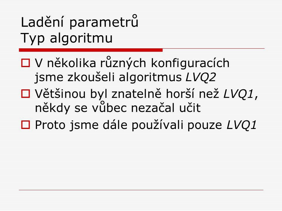 Ladění parametrů Typ algoritmu  V několika různých konfiguracích jsme zkoušeli algoritmus LVQ2  Většinou byl znatelně horší než LVQ1, někdy se vůbec nezačal učit  Proto jsme dále používali pouze LVQ1