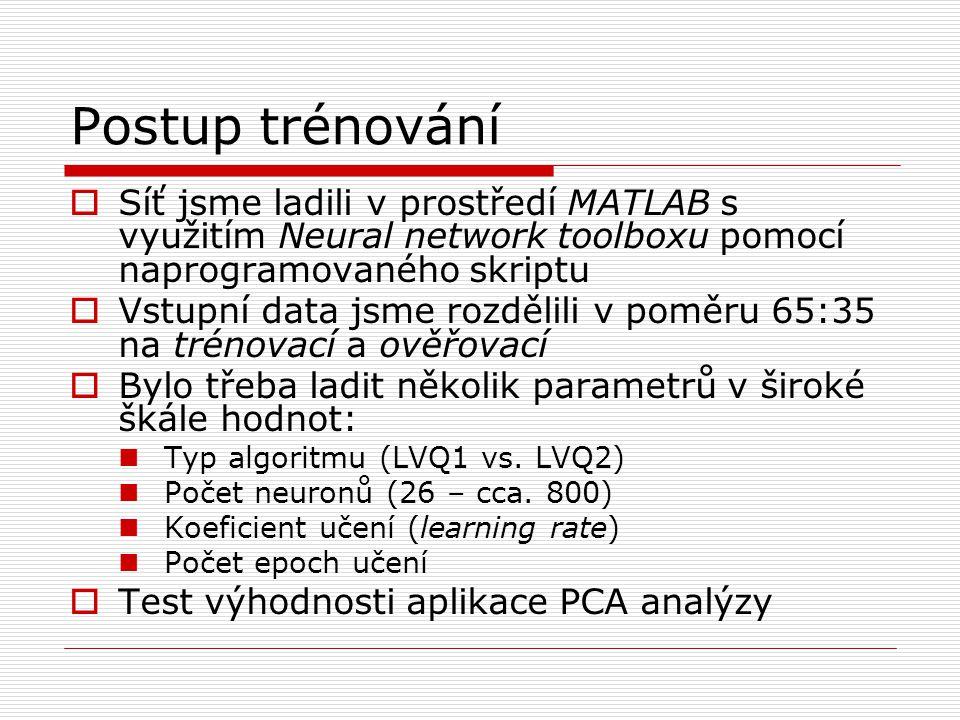 Postup trénování  Síť jsme ladili v prostředí MATLAB s využitím Neural network toolboxu pomocí naprogramovaného skriptu  Vstupní data jsme rozdělili v poměru 65:35 na trénovací a ověřovací  Bylo třeba ladit několik parametrů v široké škále hodnot: Typ algoritmu (LVQ1 vs.