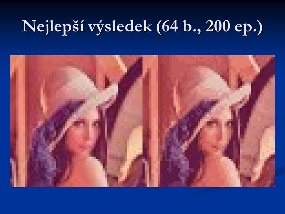 Nejlepší výsledek (64 b., 200 ep.)