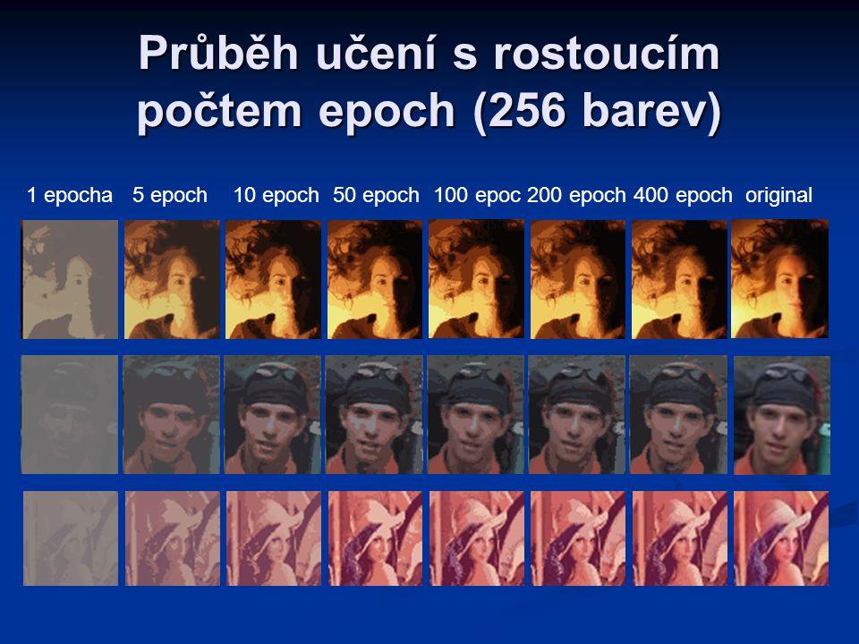 Průběh učení s rostoucím počtem epoch (256 barev) 1 epocha 5 epoch 10 epoch 50 epoch 100 epoc 200 epoch 400 epoch original