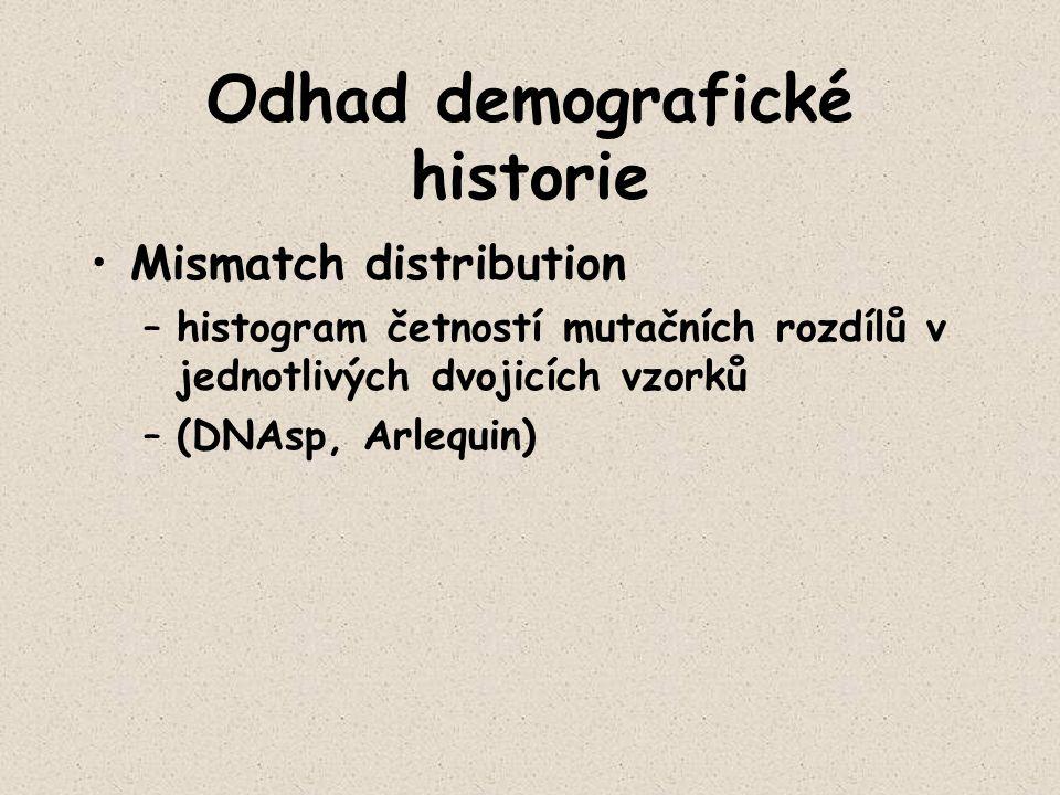 Odhad demografické historie Mismatch distribution –histogram četností mutačních rozdílů v jednotlivých dvojicích vzorků –(DNAsp, Arlequin)