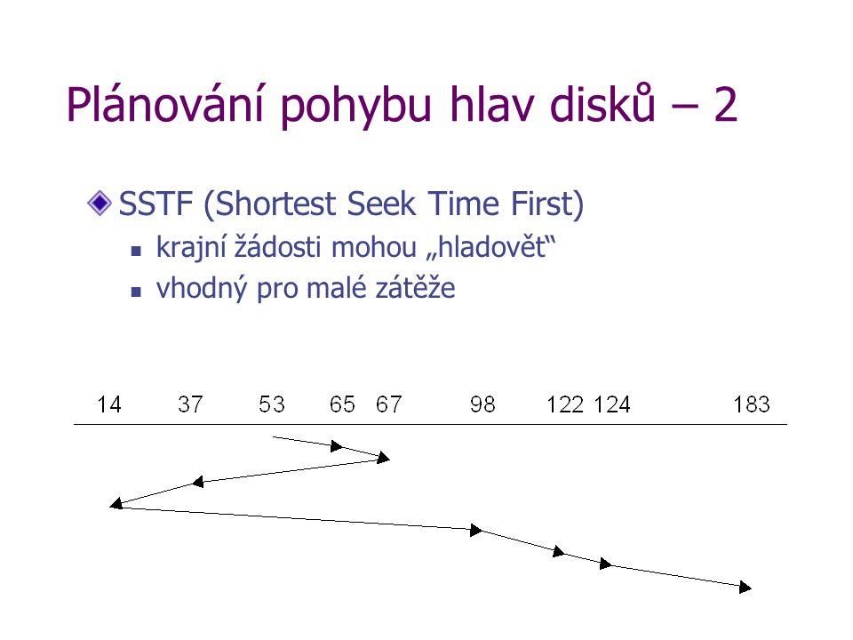 """Plánování pohybu hlav disků – 2 SSTF (Shortest Seek Time First) krajní žádosti mohou """"hladovět"""" vhodný pro malé zátěže"""