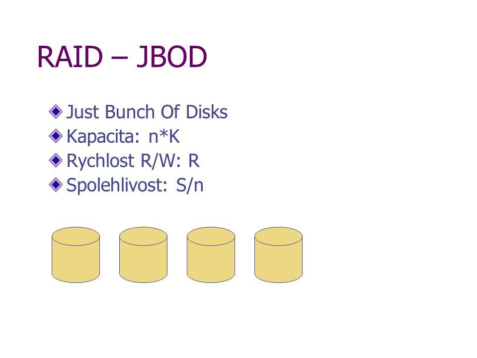 RAID – JBOD Just Bunch Of Disks Kapacita: n*K Rychlost R/W: R Spolehlivost: S/n