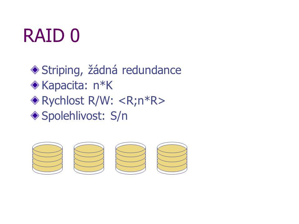 RAID 0 Striping, žádná redundance Kapacita: n*K Rychlost R/W: Spolehlivost: S/n