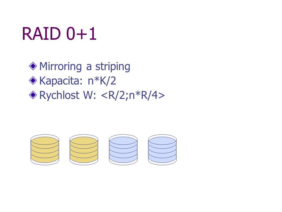 RAID 0+1 Mirroring a striping Kapacita: n*K/2 Rychlost W: