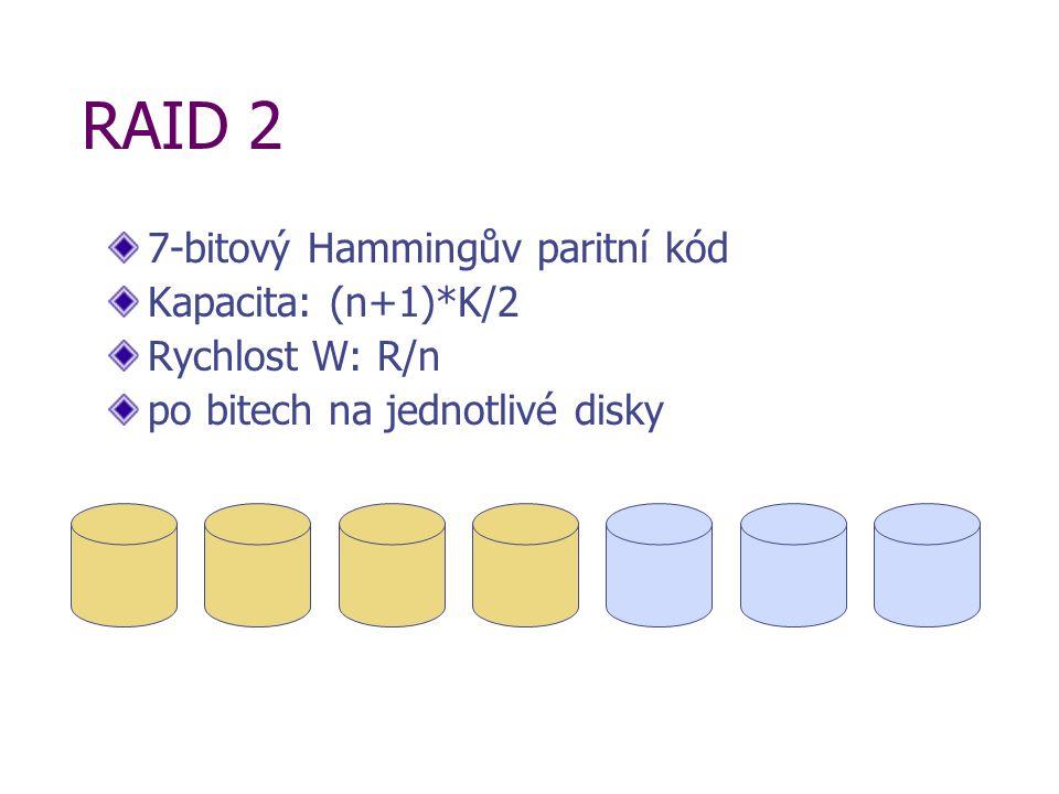 RAID 2 7-bitový Hammingův paritní kód Kapacita: (n+1)*K/2 Rychlost W: R/n po bitech na jednotlivé disky
