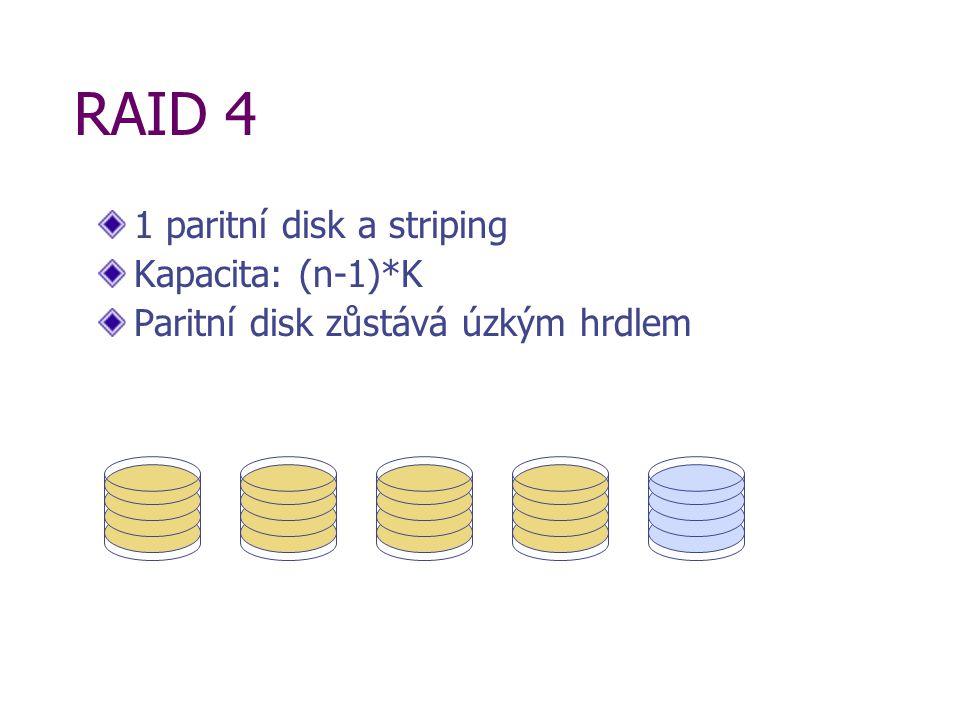 RAID 4 1 paritní disk a striping Kapacita: (n-1)*K Paritní disk zůstává úzkým hrdlem