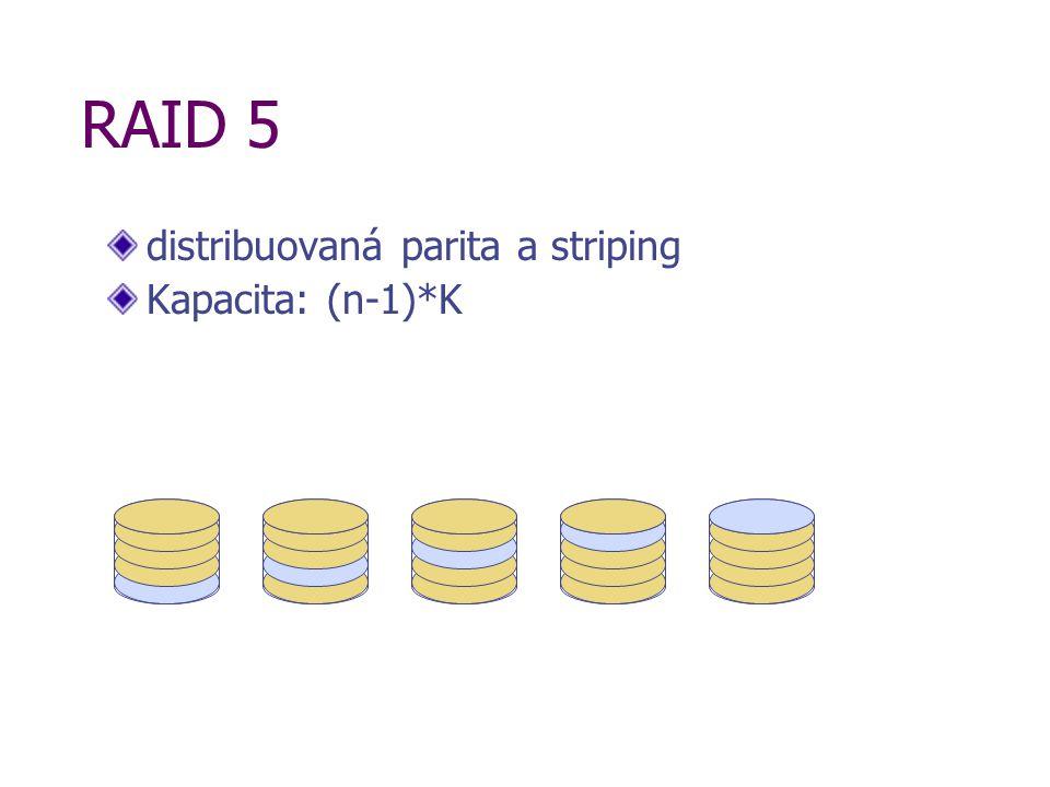 RAID 5 distribuovaná parita a striping Kapacita: (n-1)*K