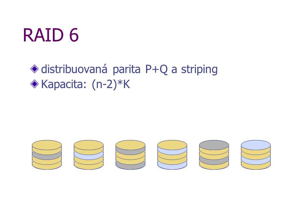 RAID 6 distribuovaná parita P+Q a striping Kapacita: (n-2)*K