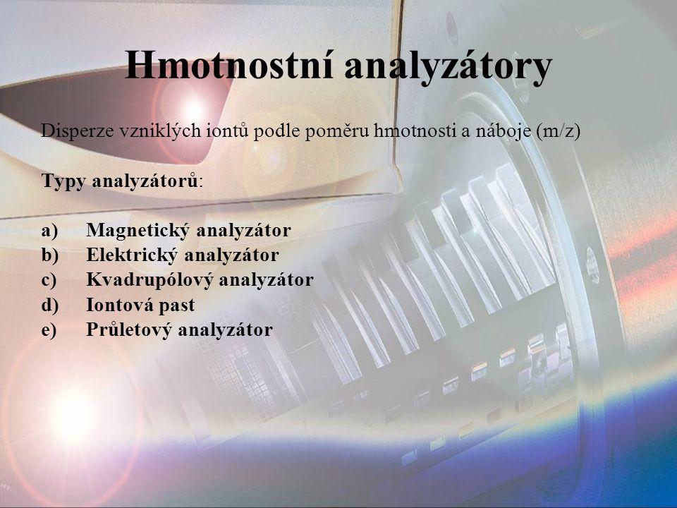 Hmotnostní analyzátory Disperze vzniklých iontů podle poměru hmotnosti a náboje (m/z) Typy analyzátorů: a)Magnetický analyzátor b)Elektrický analyzáto