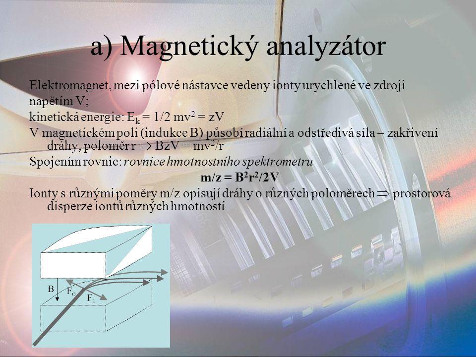 a) Magnetický analyzátor Elektromagnet, mezi pólové nástavce vedeny ionty urychlené ve zdroji napětím V; kinetická energie: E k = 1/2 mv 2 = zV V magn