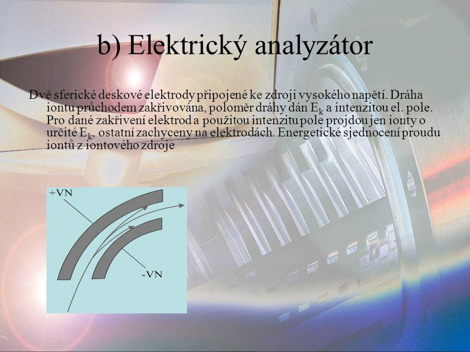 b) Elektrický analyzátor Dvě sferické deskové elektrody připojené ke zdroji vysokého napětí. Dráha iontu průchodem zakřivována, poloměr dráhy dán E k