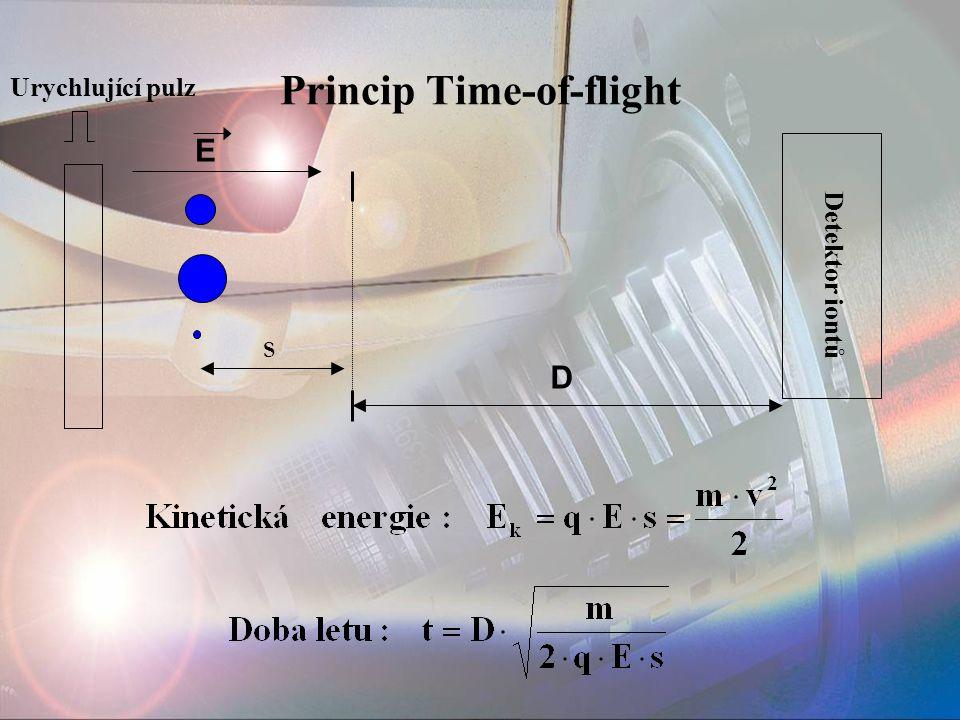 Princip Time-of-flight Dete k tor iontů D Urychlující pulz E S
