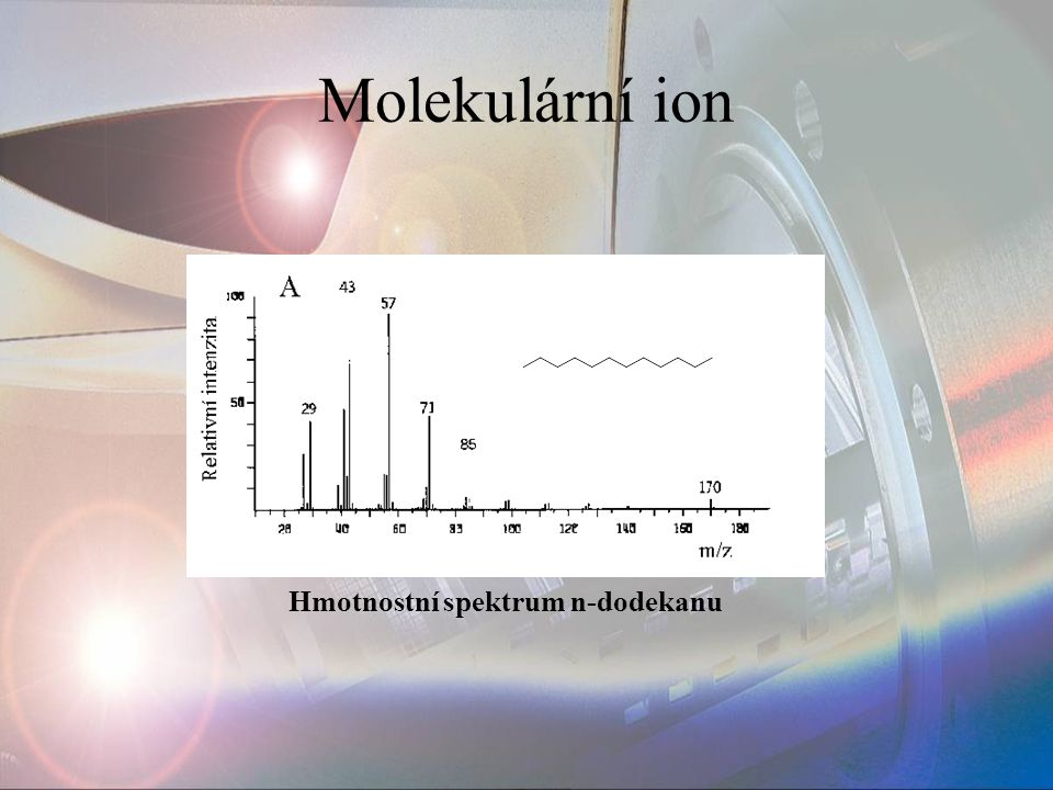 Molekulární ion Hmotnostní spektrum n-dodekanu