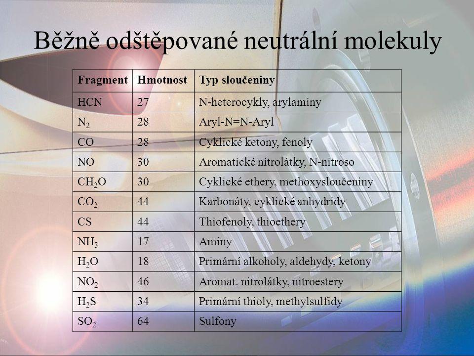 Běžně odštěpované neutrální molekuly FragmentHmotnostTyp sloučeniny HCN27N-heterocykly, arylaminy N2N2 28Aryl-N=N-Aryl CO28Cyklické ketony, fenoly NO3