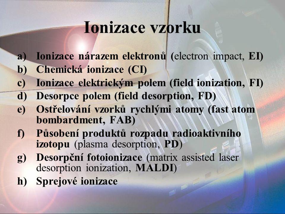 a) Ionizace nárazem elektronů (electron impact, EI) Tvrdá ionizační technika pro molekuly v plynné fázi: M + e -  M +.