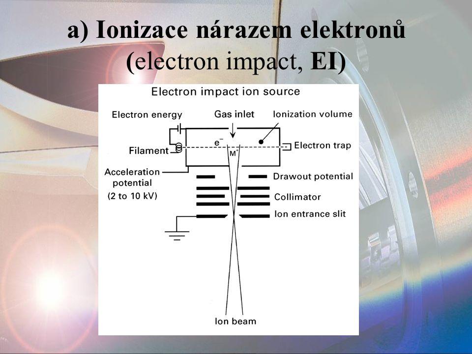 INTERPRETACE HMOTNOSTNÍHO SPEKTRA Molekulární ion - ion s největší hmotností (kromě izotopických píků) - ion s nepárovým elektronem - intenzita podle struktury: s rostoucím počtem násobných vazeb a cyklů v molekule roste Hmotnostní spektrum vody Hmotnostní spektrum chlorovodíku