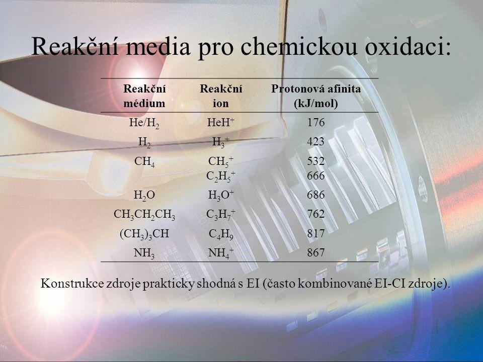 Reakční media pro chemickou oxidaci: Reakční médium Reakční ion Protonová afinita (kJ/mol) He/H 2 HeH + 176 H2H2 H3+H3+ 423 CH 4 CH 5 + C 2 H 5 + 532