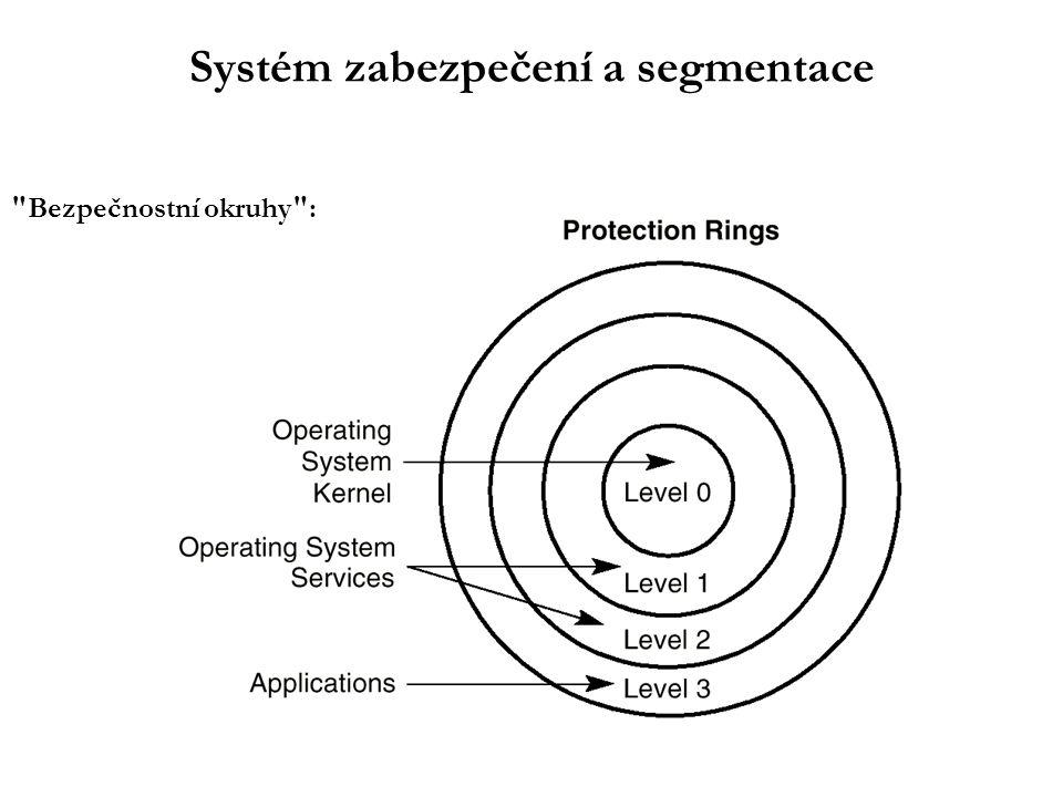 Systém zabezpečení a segmentace Bezpečnostní okruhy :