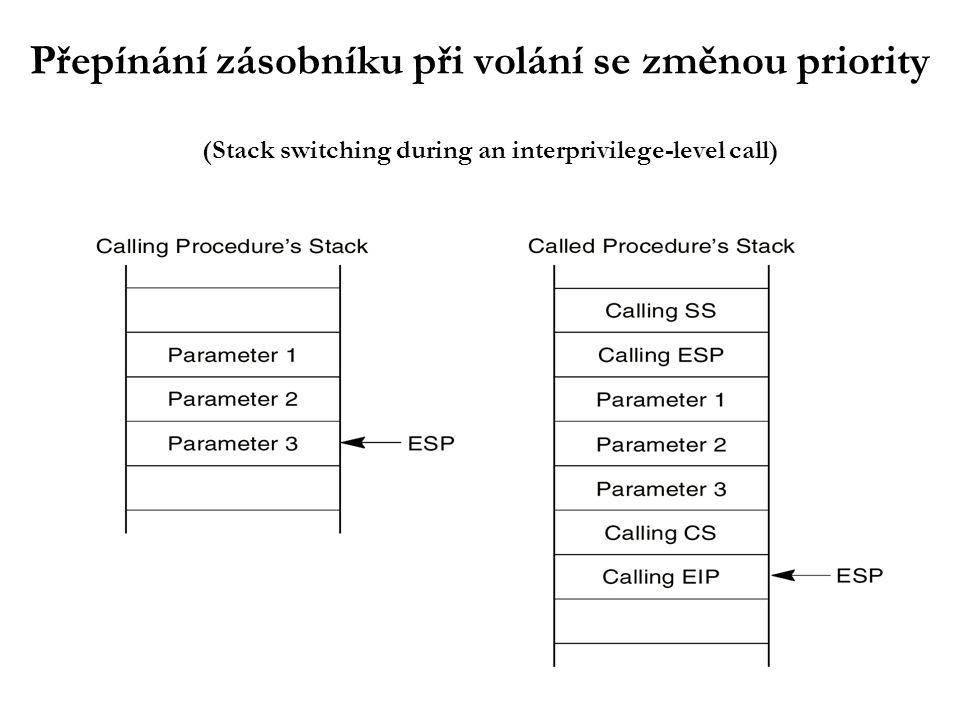 Přepínání zásobníku při volání se změnou priority (Stack switching during an interprivilege-level call)