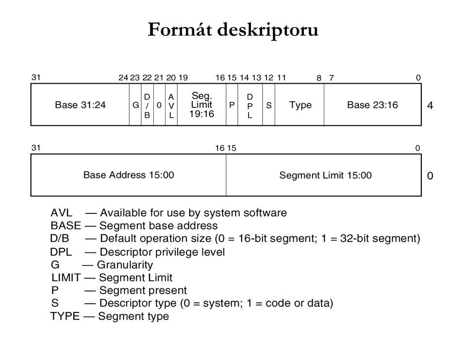 Deskriptor brány pro volání podprogramu (Call-gate)