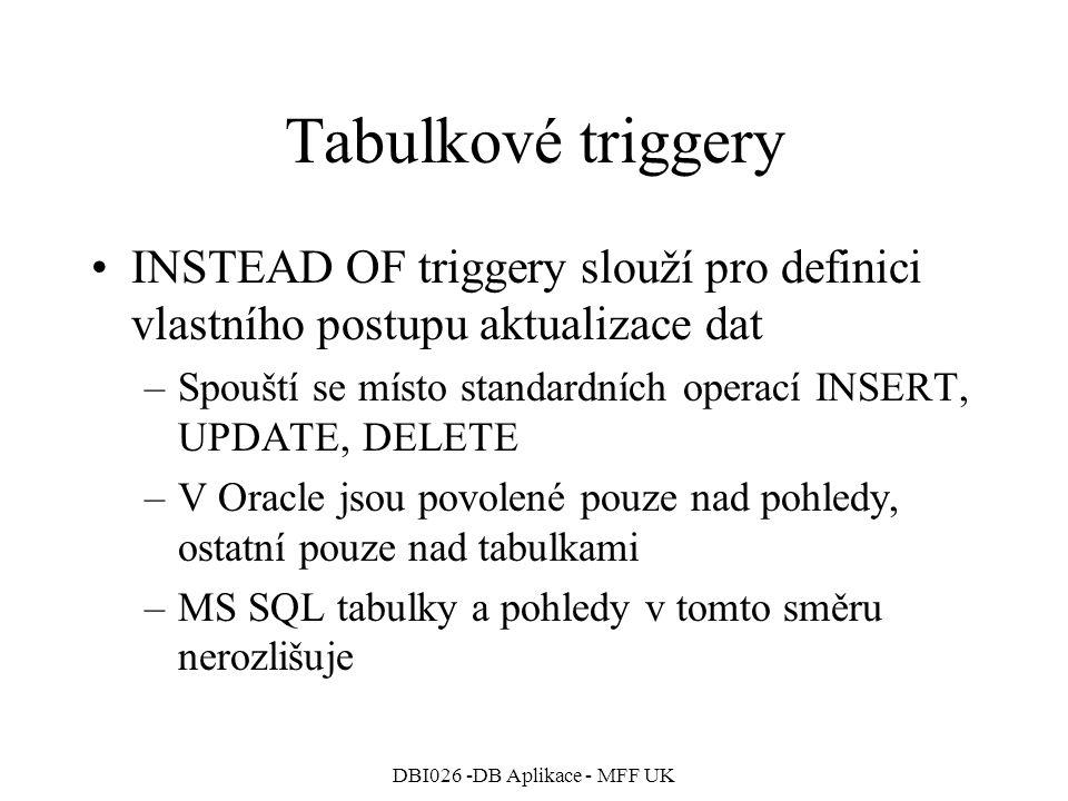 DBI026 -DB Aplikace - MFF UK Tabulkové triggery INSTEAD OF triggery slouží pro definici vlastního postupu aktualizace dat –Spouští se místo standardních operací INSERT, UPDATE, DELETE –V Oracle jsou povolené pouze nad pohledy, ostatní pouze nad tabulkami –MS SQL tabulky a pohledy v tomto směru nerozlišuje