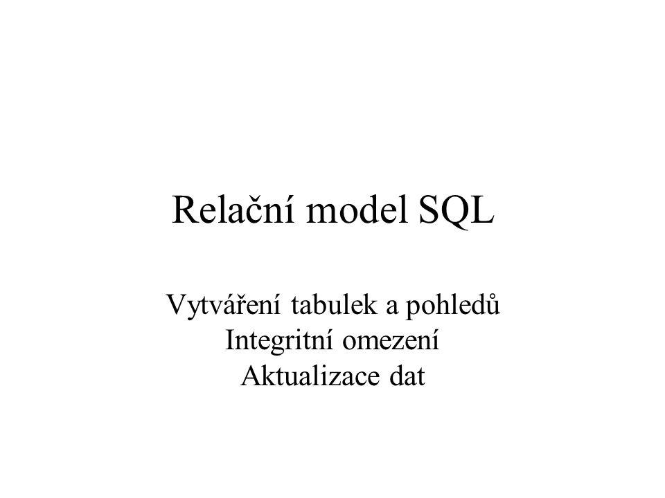 Relační model SQL Vytváření tabulek a pohledů Integritní omezení Aktualizace dat