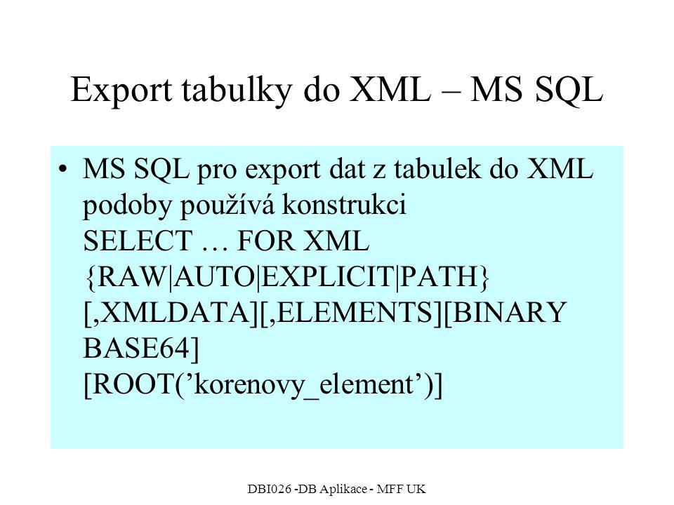 DBI026 -DB Aplikace - MFF UK Export tabulky do XML – MS SQL MS SQL pro export dat z tabulek do XML podoby používá konstrukci SELECT … FOR XML {RAW|AUTO|EXPLICIT|PATH} [,XMLDATA][,ELEMENTS][BINARY BASE64] [ROOT('korenovy_element')]