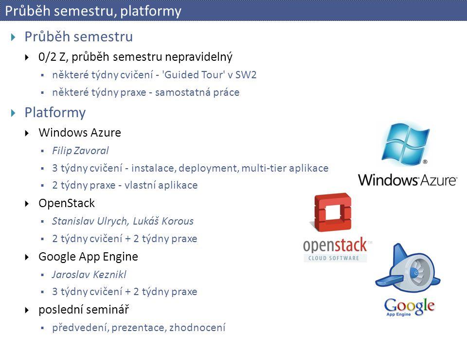  Znalosti  NSWI150 Virtualizace a cloud computing  speciálně část týkající se cloudů  http://data.ksi.ms.mff.cuni.cz/svn/NSWI150pub/index.html  C#, ASP.Net, Python  běžné věci na základní úrovni, copy-and-paste  rozšiřující: NPRG057 Pokročilé programování pro.NET II  Účty  Microsoft Account (Windows Live ID)  http://windows.microsoft.com/en-US/windows-8/microsoft-account#1TC=t1  Google Account  Virtuální stroje  VMware vSphere Client / Web Client  Windows 7, VS 2013,.Net 4.5 Prerekvizity a požadavky