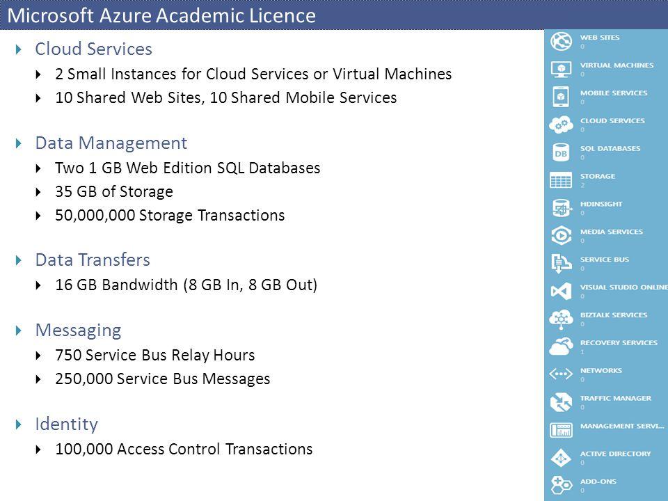 Web Platform Installer - Azure SDK, WATK  Windows Azure SDK 2.2 pro VS 2013  http://www.windowsazure.com/en-us/downloads/  http://www.windowsazure.com/en-us/develop/net/tutorials/get-started/  Windows Azure Training Kit  http://www.microsoft.com/en-us/download/details.aspx?id=8396   c:\watk\HOL - hands-on labs