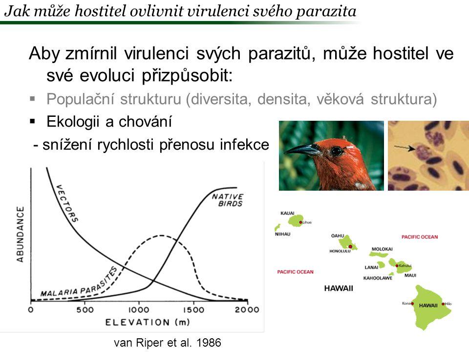Individuální znaky hostitele Alzaga et al. 2009 Zajíc polní (Lepus europaeus)