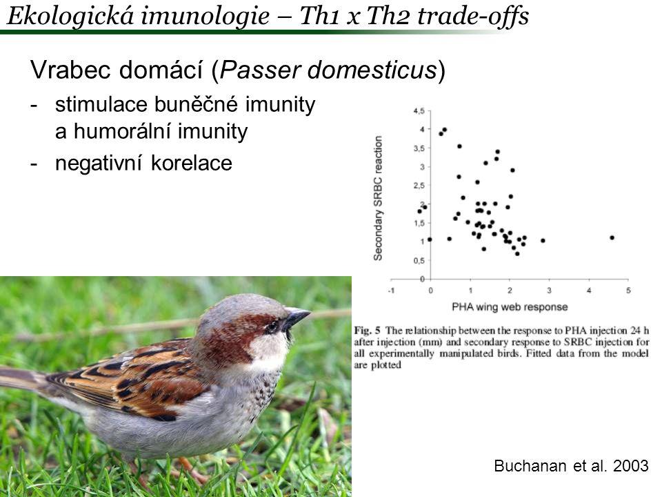 Základní předpoklad:  Imunita je nákladná –Energetická trade-offs (růst, reprodukce x imunita) –Trade-off mezi imunitou a autoimunitou –Trade-off mezi dvěma imunitními mechanismy (Th1 x Th2 paradigma)  Evoluční rozměr – adaptační trade-off Ekologická imunologie