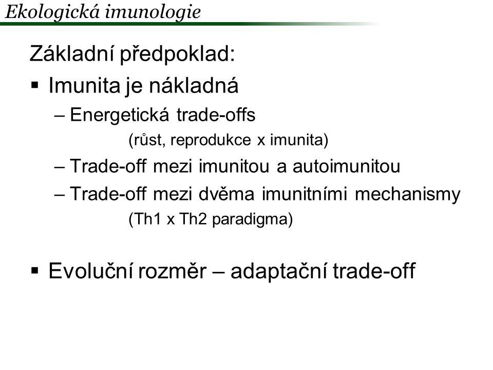 Evoluční imunologie