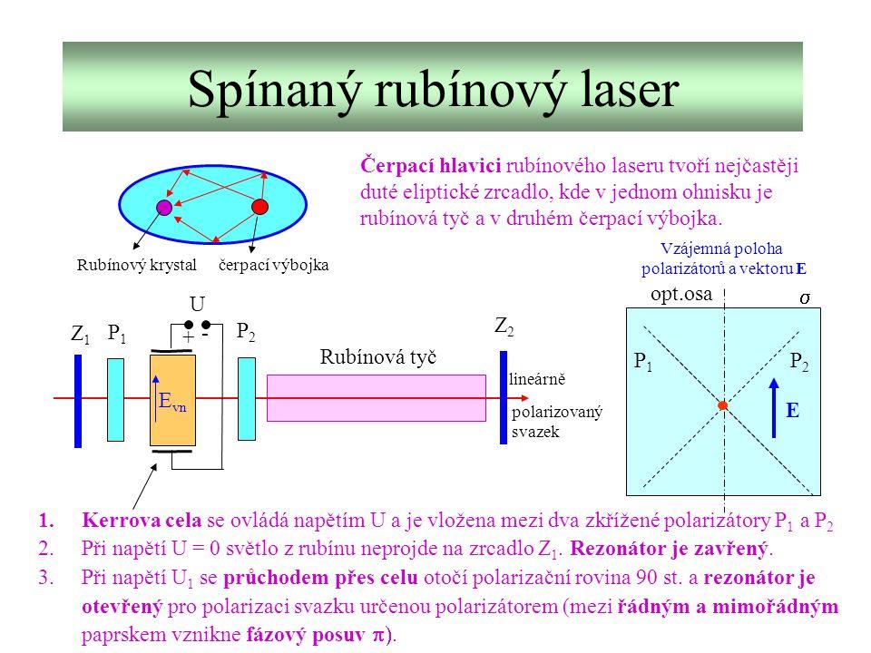 Spínaný rubínový laser Rubínový krystal čerpací výbojka Čerpací hlavici rubínového laseru tvoří nejčastěji duté eliptické zrcadlo, kde v jednom ohnisk