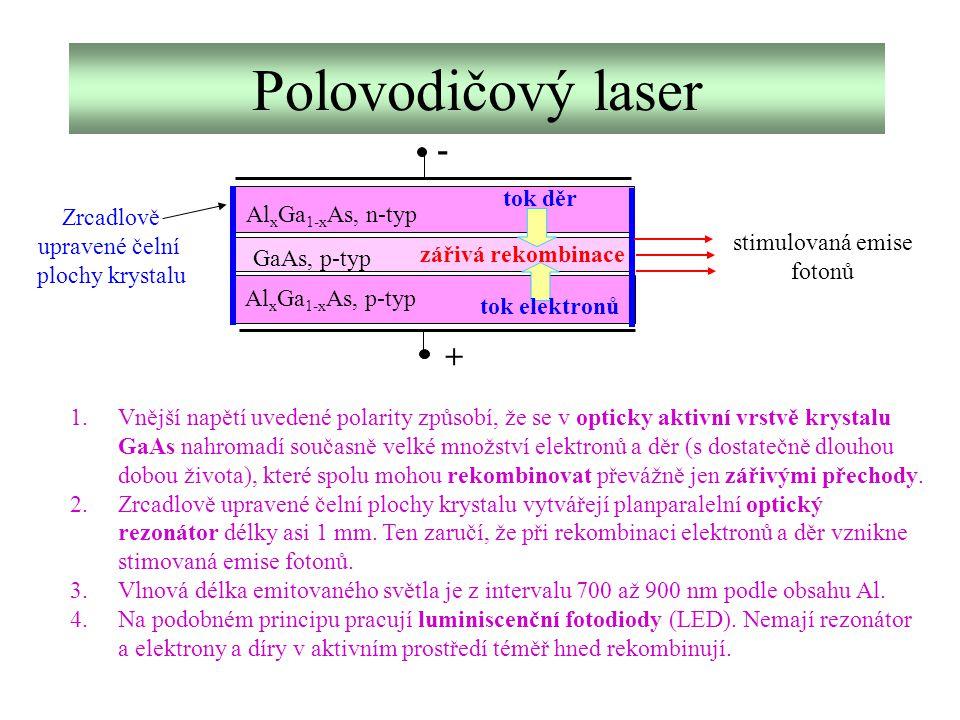 Polovodičový laser Al x Ga 1-x As, p-typ Al x Ga 1-x As, n-typ GaAs, p-typ + - tok elektronů tok děr zářivá rekombinace stimulovaná emise fotonů Zrcad