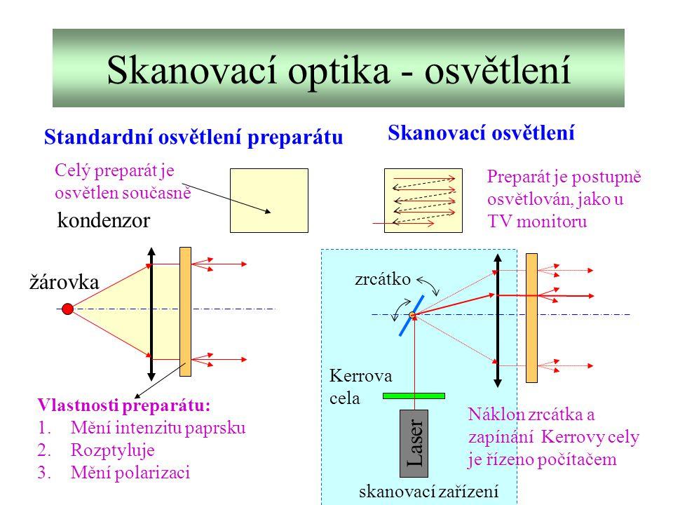 Skanovací optika - osvětlení Standardní osvětlení preparátu žárovka kondenzor Vlastnosti preparátu: 1.Mění intenzitu paprsku 2.Rozptyluje 3.Mění polar