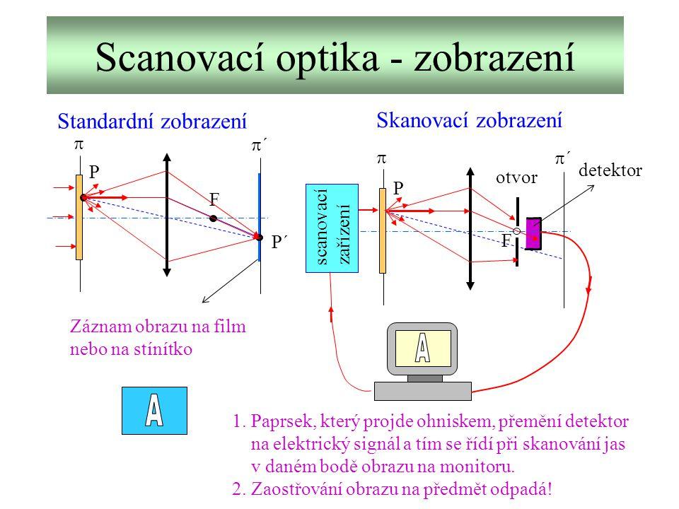 Scanovací optika - zobrazení Standardní zobrazení Skanovací zobrazení  ´´ F P P´ Záznam obrazu na film nebo na stínítko  ´´ P otvor detektor 1.