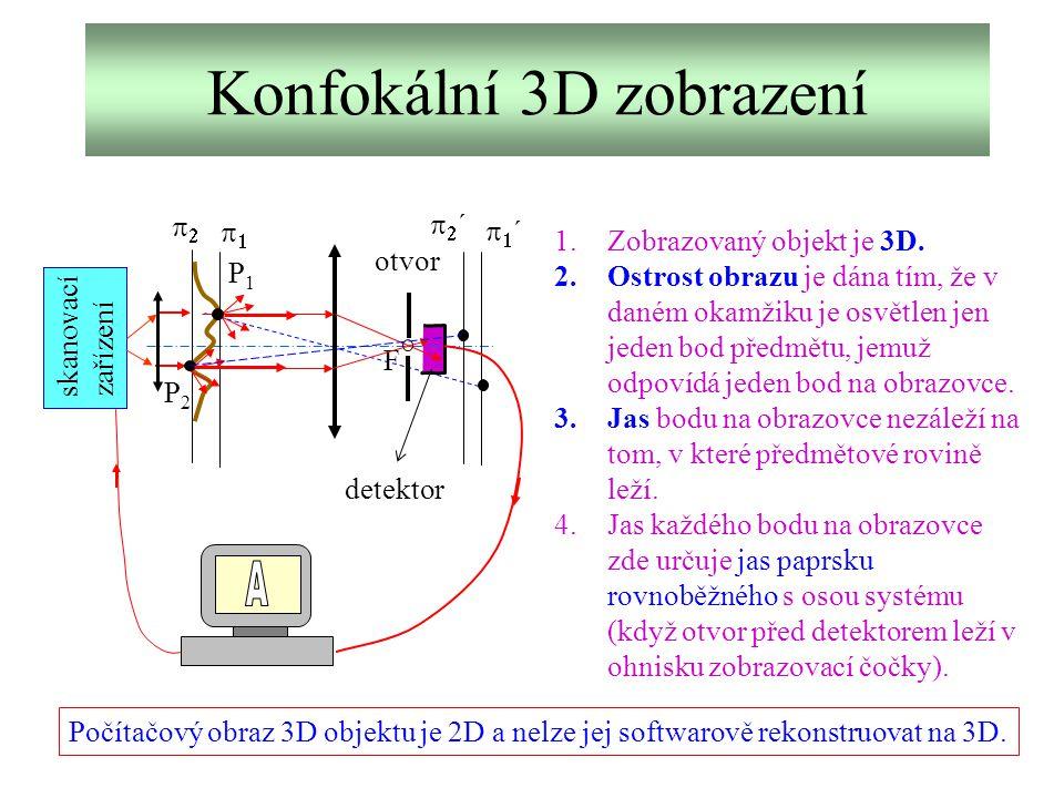 Konfokální 3D zobrazení  ´´ P1P1 otvor detektor skanovací zařízení F  P2P2 ´´ 1.Zobrazovaný objekt je 3D. 2.Ostrost obrazu je dána tím
