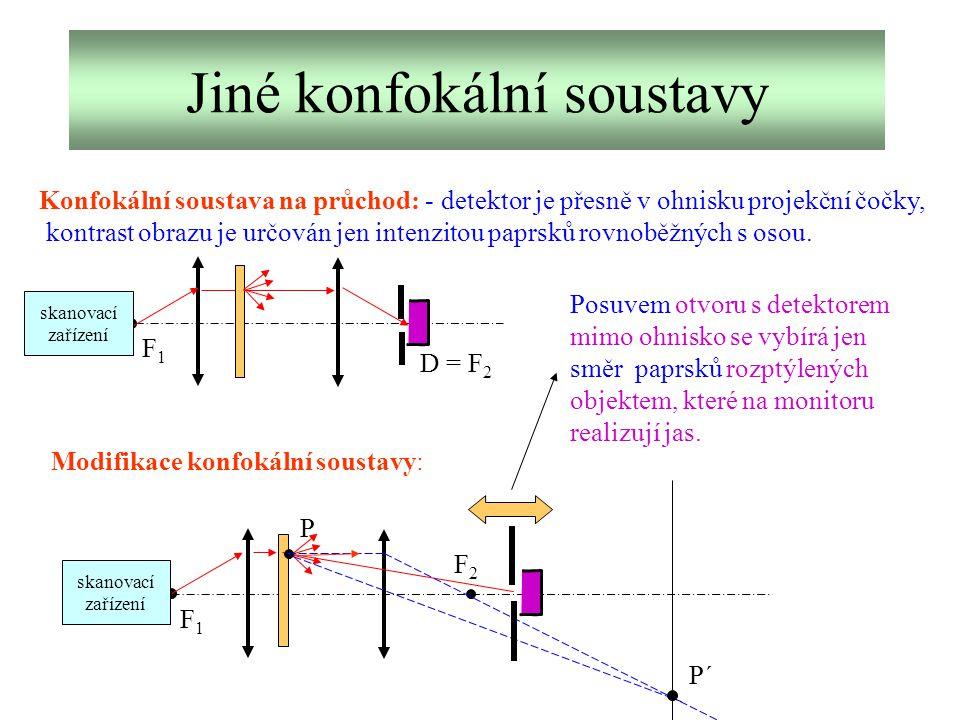 Jiné konfokální soustavy F1F1 D = F 2 Konfokální soustava na průchod: - detektor je přesně v ohnisku projekční čočky, kontrast obrazu je určován jen i