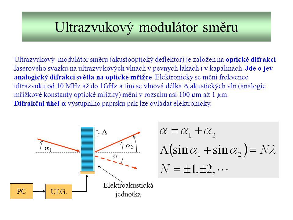 Ultrazvukový modulátor směru Ultrazvukový modulátor směru (akustooptický deflektor) je založen na optické difrakci laserového svazku na ultrazvukových