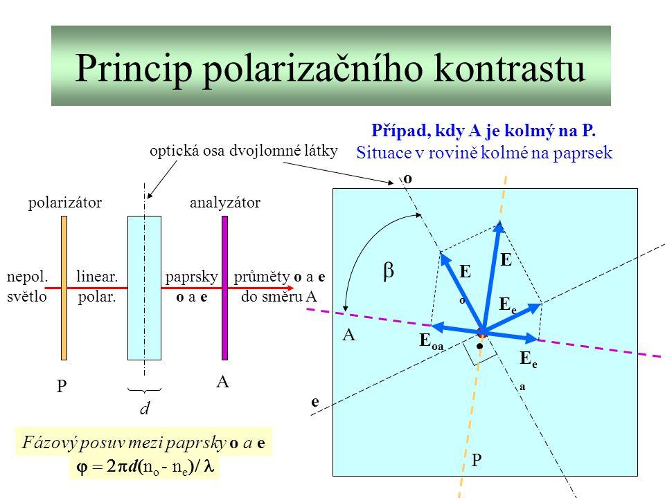 Princip polarizačního kontrastu d P A P A E EoEo EeEe EeaEea E oa polarizátoranalyzátor optická osa dvojlomné látky  d  n o - n e  Fázový po