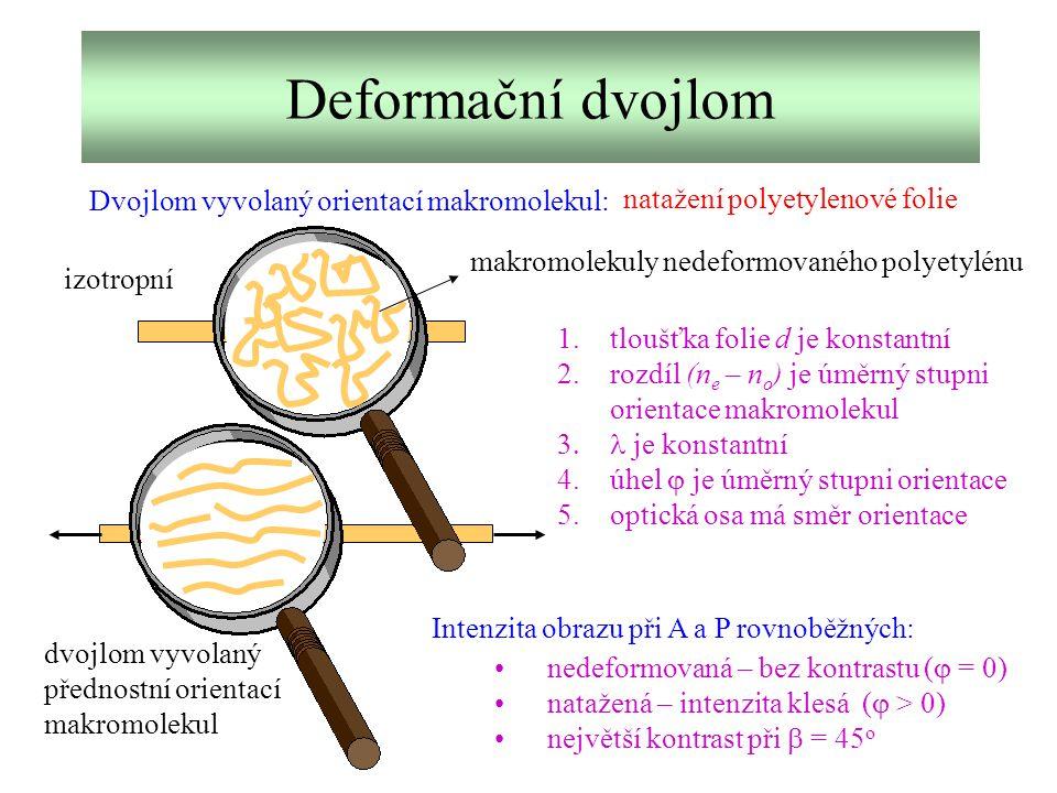 Deformační dvojlom Dvojlom vyvolaný orientací makromolekul: natažení polyetylenové folie izotropní dvojlom vyvolaný přednostní orientací makromolekul