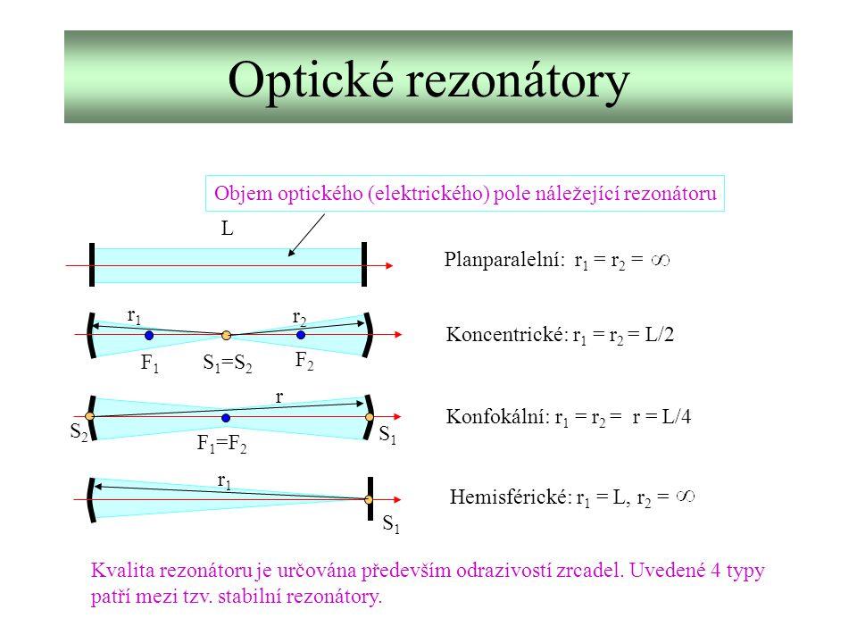 Optické rezonátory Planparalelní: r 1 = r 2 = S 1 =S 2 r2r2 r1r1 F 1 =F 2 r Koncentrické: r 1 = r 2 = L/2 L Konfokální: r 1 = r 2 = r = L/4 Hemisféric