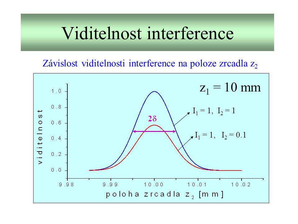 Viditelnost interference v i d i t e l n o s t Závislost viditelnosti interference na poloze zrcadla z 2 z 1 = 10 mm I 1 = 1, I 2 = 1 I 1 = 1, I 2 = 0