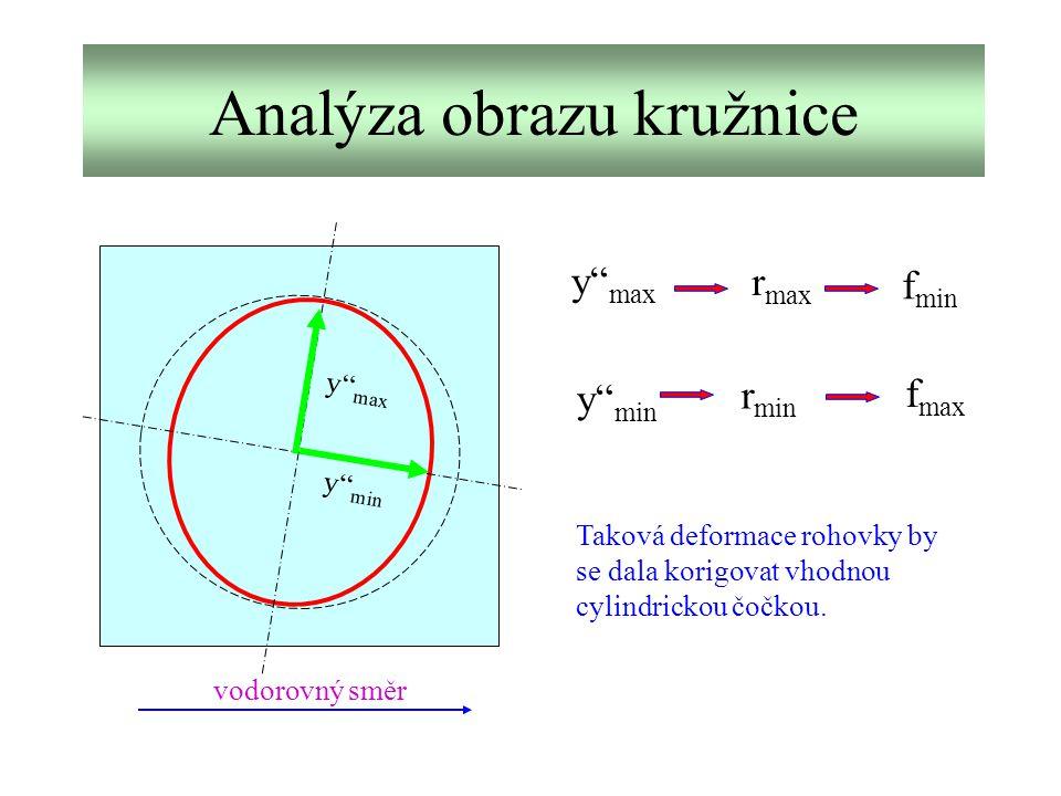 "Analýza obrazu kružnice y"" max y"" min y"" max r max f min y"" min r min f max Taková deformace rohovky by se dala korigovat vhodnou cylindrickou čočkou."