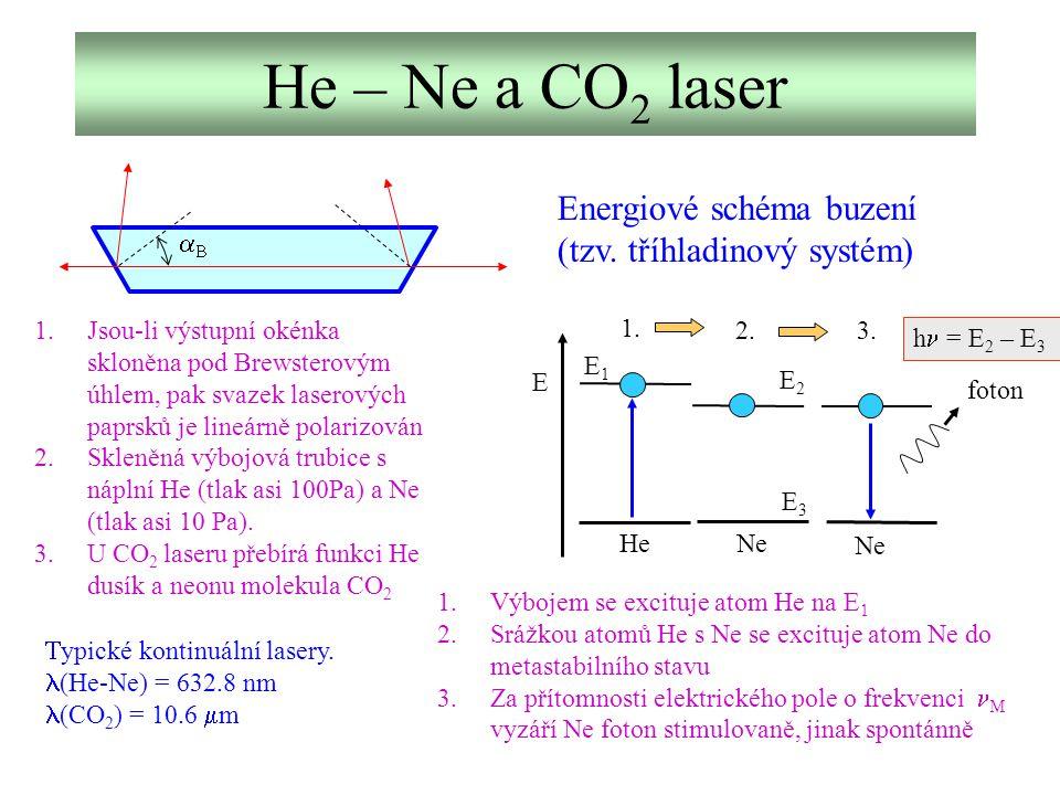 Rubínový laser 1.Rubín je krystal Al 2 O 3 s příměsí asi 0.1% atomů chrómu (dělá červené zabarvení).