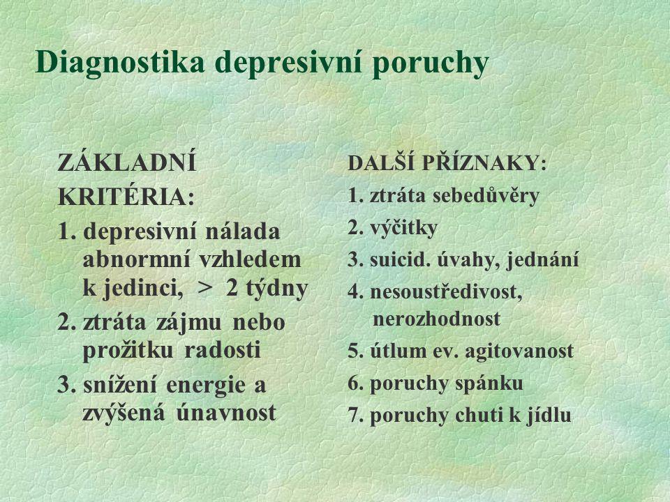 Diagnostika depresivní poruchy ZÁKLADNÍ KRITÉRIA: 1. depresivní nálada abnormní vzhledem k jedinci, > 2 týdny 2. ztráta zájmu nebo prožitku radosti 3.