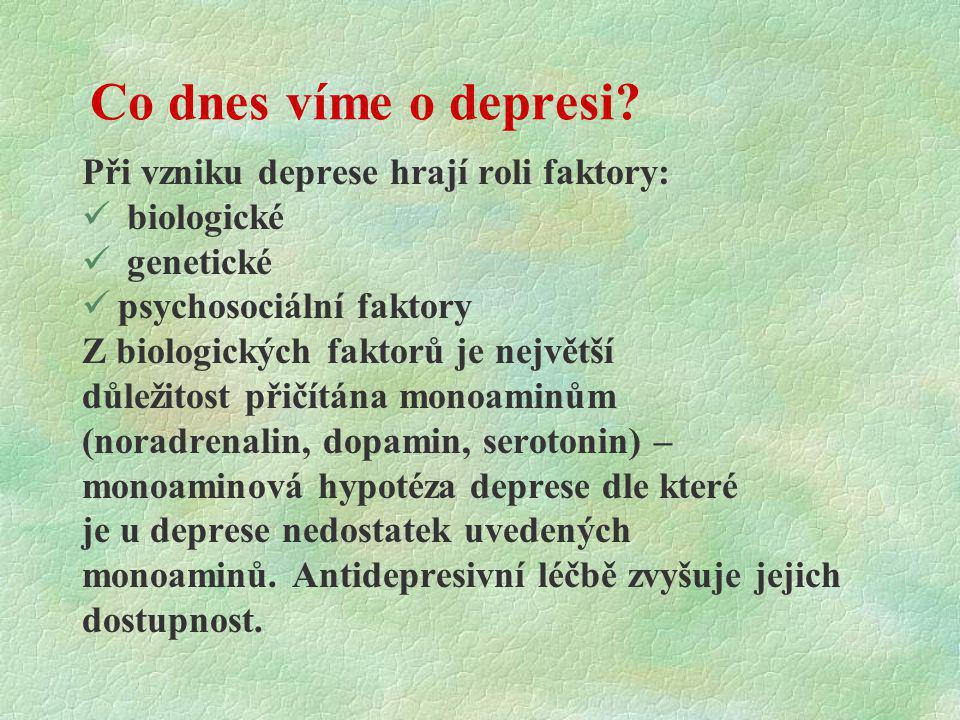 Co dnes víme o depresi? Při vzniku deprese hrají roli faktory: biologické genetické psychosociální faktory Z biologických faktorů je největší důležito